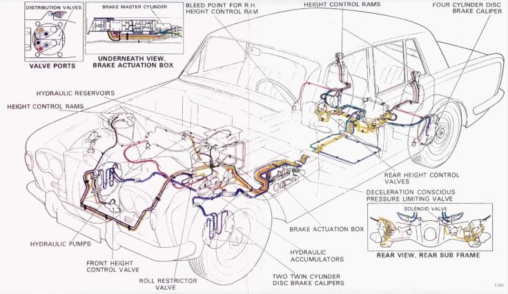 RR_Hydraulic System.jpg